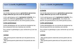 Famille – Générations – Cours, Leçon : 2eme Primaire