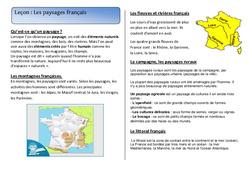 Paysages français – Cours, Leçon : 2eme Primaire