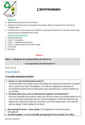 Environnement – Fiche de préparation : 4eme, 5eme Primaire