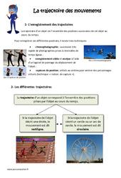 Trajectoire des mouvements – Exercices : 4eme, 5eme Primaire
