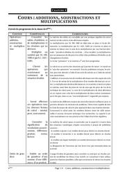 Additions, soustractions, multiplications – Cours – Exercices – Mathématiques : 6eme Primaire