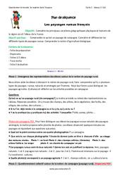 Paysages ruraux français – Fiche de préparation : 3eme Primaire