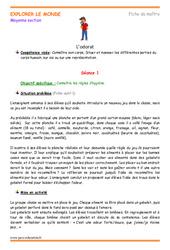 Odorat – Fiche de préparation : 2eme Maternelle – Cycle Fondamental