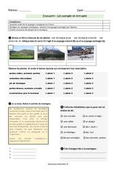 Paysages montagneux français – Examen Evaluation – Bilan : 3eme Primaire