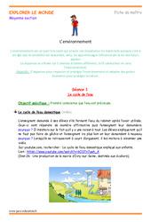 Environnement – Séances : 2eme Maternelle – Cycle Fondamental