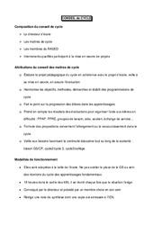 Conseil de cycle – Directeurs / Direction d'école : Primaire – Cycle Fondamental