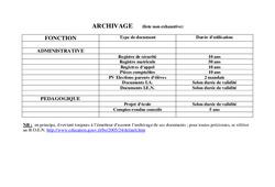 Archivage des documents – Directeurs / Direction d'école : Primaire – Cycle Fondamental