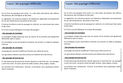 Paysages différents – Trace écrite – Espace – Cours, Leçon : 1ere Primaire