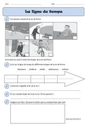 Ligne du temps – Exercices – Temps : 1ere Primaire