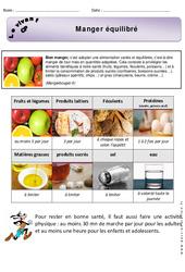 Manger équilibré – Exercices – Découverte du monde : 1ere Primaire