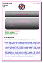 Règles de la classe – EMC : 3eme Primaire