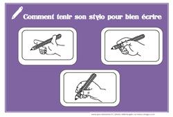 Tenue du stylo – Affichages pour la classe : 1ere, 2eme, 3eme Maternelle – Cycle Fondamental