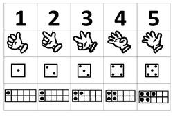 Chiffres, doigts, dés, cartes à points jusqu'à 10 – Affichages pour la classe : 1ere, 2eme, 3eme Maternelle – Cycle Fondamental
