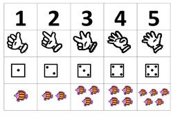 Chiffres, doigts, dés, quantités jusqu'à 10 – Affichages pour la classe : 1ere, 2eme, 3eme Maternelle – Cycle Fondamental