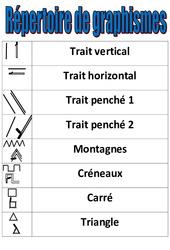 Graphismes – Répertoire – Affichages pour la classe : 1ere, 2eme, 3eme Maternelle – Cycle Fondamental