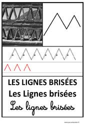 Lignes brisées – Graphisme – Affichages pour la classe : 1ere, 2eme, 3eme Maternelle – Cycle Fondamental