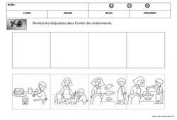 Images séquentielles – Les crêpes – Chandeleur : 1ere, 2eme Maternelle – Cycle Fondamental
