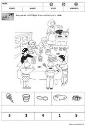 Quantités – Chandeleur : 1ere, 2eme Maternelle – Cycle Fondamental