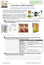 Conservation et hygiène des aliments – Exercices : 6eme Primaire