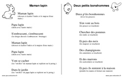 Doigts – Jeux de doigts – Fiches  : 1ere, 2eme, 3eme Maternelle – Cycle Fondamental