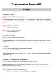 Anglais – Tout le programme période 2 – Famille Vadrouille : 3eme Primaire
