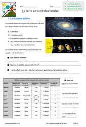 Caractéristiques de la Terre – Exercices : 6eme Primaire