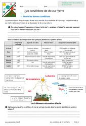 Conditions de vie sur Terre – Exercices : 6eme Primaire