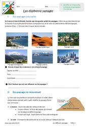 Les différents paysages – Exercices : 6eme Primaire
