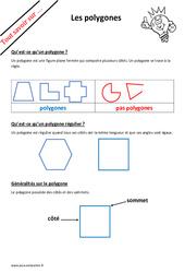 Qu'est – ce qu'un polygone? : Primaire – Cycle Fondamental