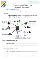 Moyens de communication et de gestion de l'information – Exercices : 6eme Primaire