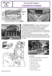 Architecture antique – Art de l'espace – Histoire des arts : 3eme, 4eme Primaire