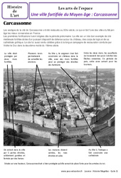 Ville fortifiée – Carcassonne – Art de l'espace – Histoire des arts : 4eme Primaire