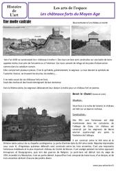 Châteaux forts – Art de l'espace – Histoire des arts : 4eme Primaire