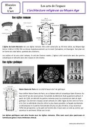 Architecture religieuse au moyen âge – Art de l'espace – Histoire des arts : 4eme Primaire