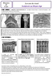 Sculptures au Moyen âge – Arts du visuel – Histoire des arts : 4eme Primaire