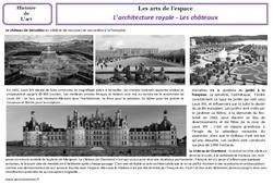 Architecture royale – Les châteaux – Arts de l'espace – Histoire des arts – Temps modernes : 4eme, 5eme Primaire