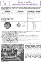 Objets scientifiques des temps modernes – Arts du quotidien – Histoire des arts : 4eme, 5eme Primaire