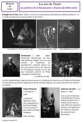 Artistes du XVIIe siècle – Peintres de la Renaissance – Arts du visuel – Histoire des arts : 4eme, 5eme Primaire