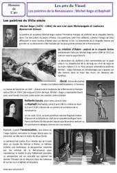 Michel Ange et Raphaël XVIe – Peintres de la Renaissance – Arts du visuel – Histoire des arts : 4eme, 5eme Primaire