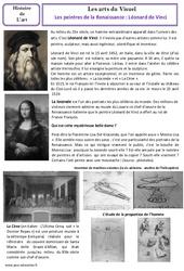 Léonard de Vinci XVe – Peintres de la Renaissance – Arts du visuel – Histoire des arts : 4eme, 5eme Primaire