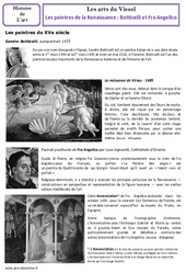 Boticelli et Fra Angelico XVe – Peintres de la Renaissance – Arts du visuel – Histoire des arts : 4eme, 5eme Primaire