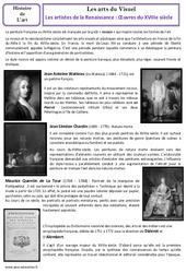 Artistes du XVIIIe siècle – Peintres de la Renaissance – Arts du visuel – Histoire des arts : 4eme, 5eme Primaire