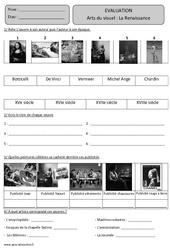 La renaissance – Examen Evaluation – Arts du visuel – Histoire des arts : 4eme, 5eme Primaire