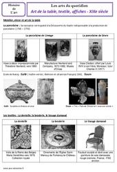 Art de la table, textile, Affiches – XIXe siècle – Arts du quotidien – Histoire des arts : 4eme, 5eme Primaire
