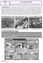 Impressionnisme – XIXe siècle – Arts du visuel – Histoire des arts : 4eme, 5eme Primaire