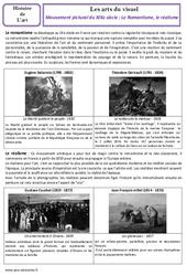 Romantisme – Réalisme – XIXe siècle – Arts du visuel – Histoire des arts : 4eme, 5eme Primaire