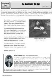 Le dormeur du Val – Arthur Rimbaud – Arts du langage – XIXe siècle – Histoire des arts : 4eme, 5eme Primaire