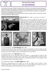 Surréalisme – Arts du visuel – Histoire des arts – XXème siècle : 5eme Primaire