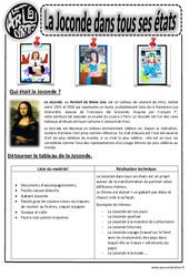 La Joconde détournée – Arts visuels : 2eme, 3eme, 4eme, 5eme Primaire