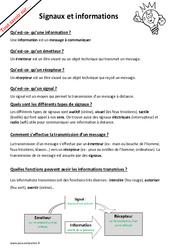 Qu'est – ce – qu'un signal et une information? : 6eme Primaire